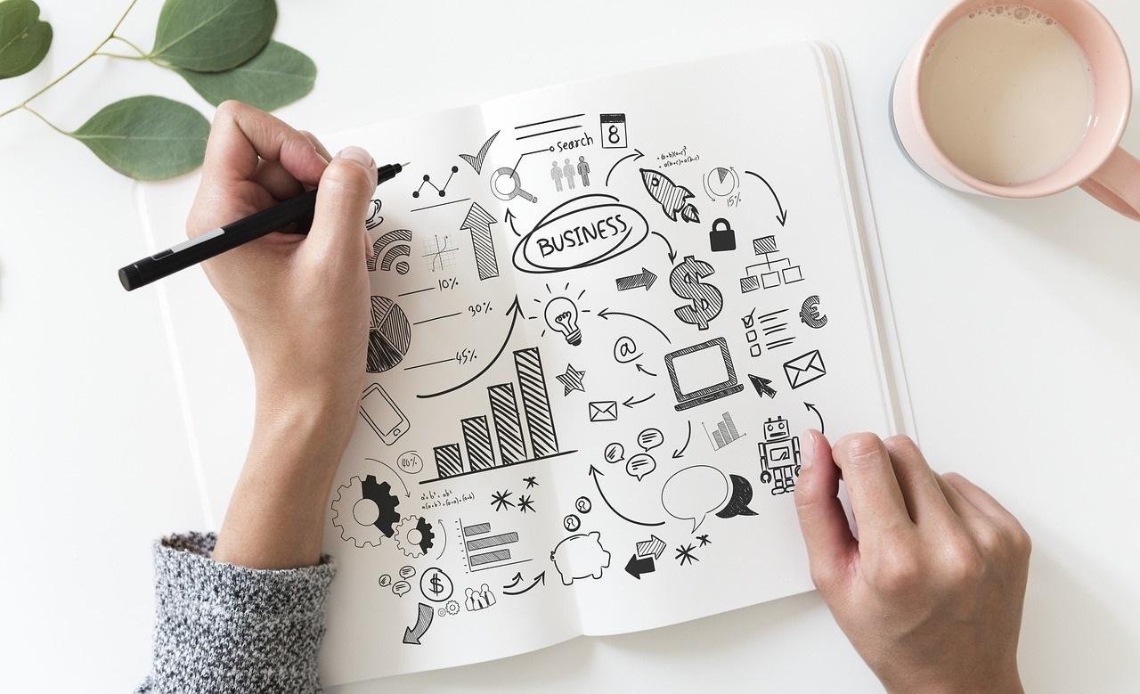 unperfekt starten - Planung, Plan, Guideline