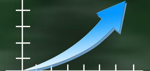 Macht des Zinseszins-Effekt