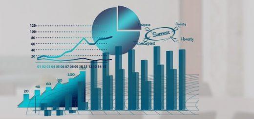 Gewinner-Aktien weiterhin mit Outperformance